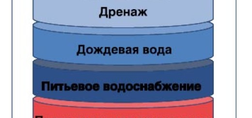 Використання трубная производственная линия Krah